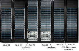 G1000 Storage Array